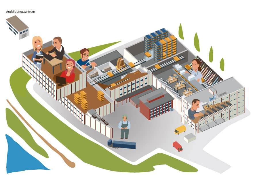 Ausbildung bei Kohlpharma - Gebäude